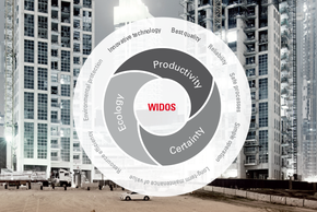 Mission et vision WIDOS productivité