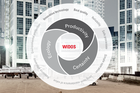 WIDOS-promise