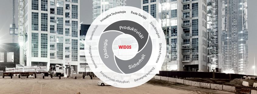 WIDOS Philosophie und Marke