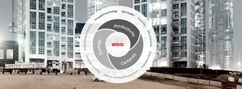 WIDOS philosophy and brand